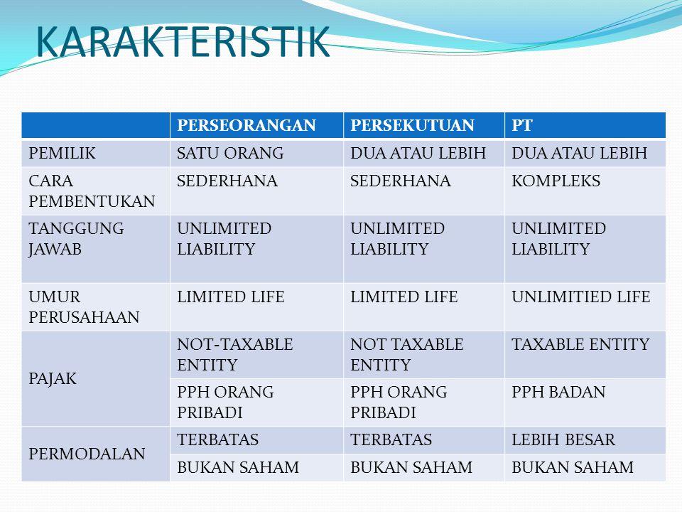 KARAKTERISTIK (lain) Partnership 1.Co-ownership of partnership property 2.