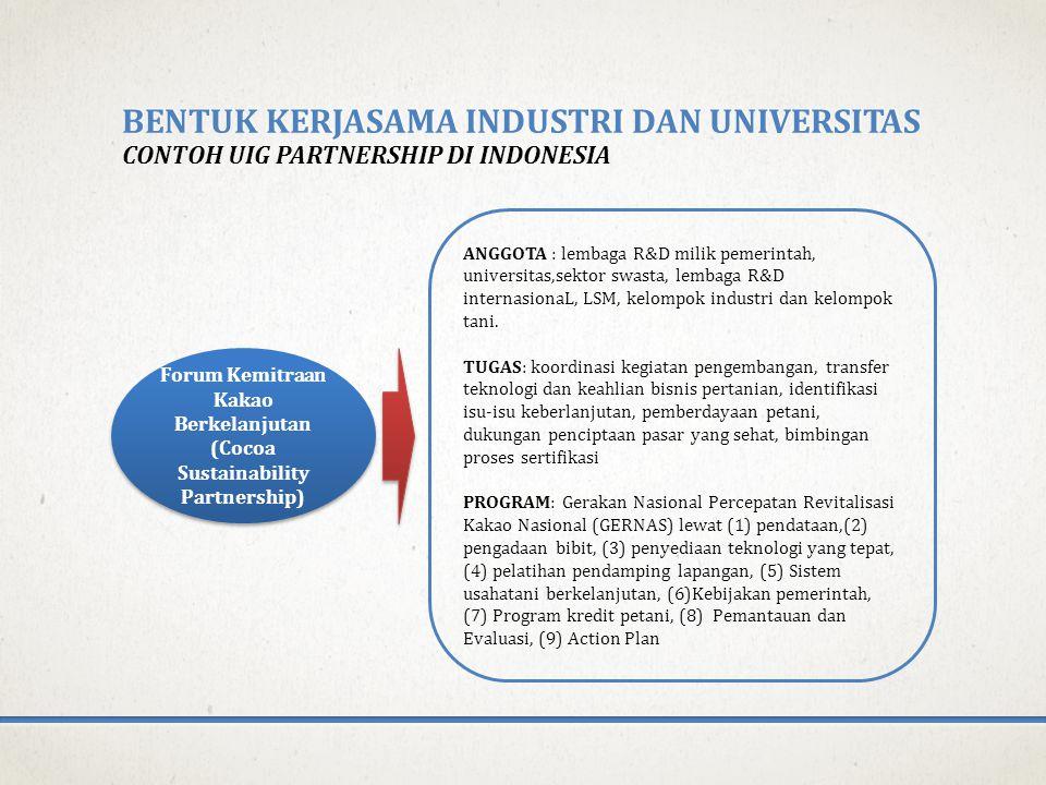 BENTUK KERJASAMA INDUSTRI DAN UNIVERSITAS CONTOH UIG PARTNERSHIP DI INDONESIA ANGGOTA : lembaga R&D milik pemerintah, universitas,sektor swasta, lemba