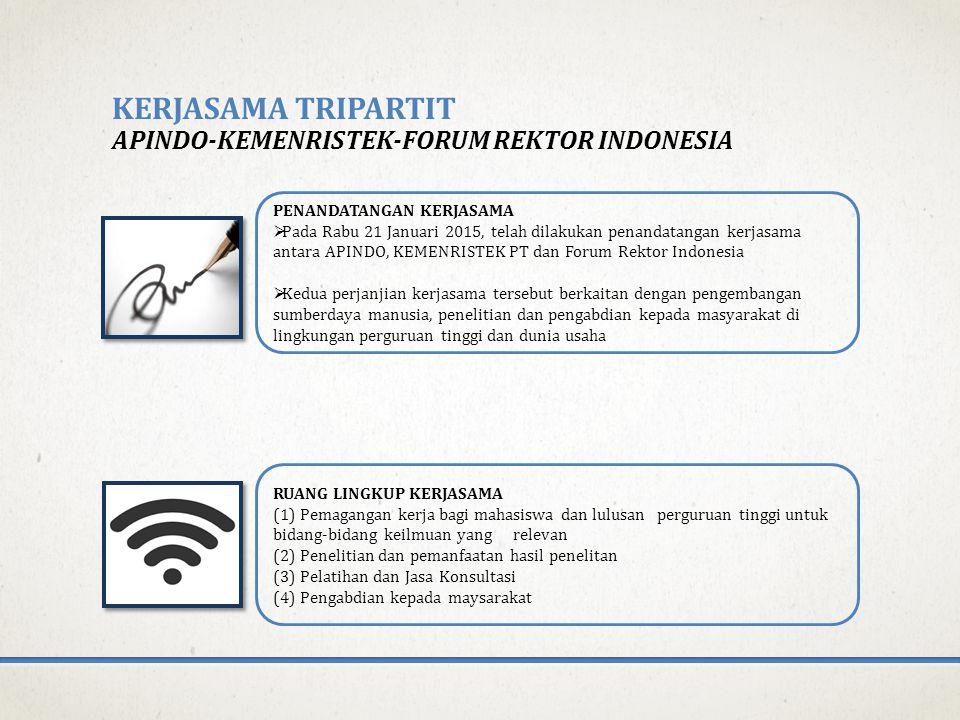 KERJASAMA TRIPARTIT APINDO-KEMENRISTEK-FORUM REKTOR INDONESIA PENANDATANGAN KERJASAMA  Pada Rabu 21 Januari 2015, telah dilakukan penandatangan kerjasama antara APINDO, KEMENRISTEK PT dan Forum Rektor Indonesia  Kedua perjanjian kerjasama tersebut berkaitan dengan pengembangan sumberdaya manusia, penelitian dan pengabdian kepada masyarakat di lingkungan perguruan tinggi dan dunia usaha RUANG LINGKUP KERJASAMA (1) Pemagangan kerja bagi mahasiswa dan lulusan perguruan tinggi untuk bidang-bidang keilmuan yang relevan (2) Penelitian dan pemanfaatan hasil penelitan (3) Pelatihan dan Jasa Konsultasi (4) Pengabdian kepada maysarakat