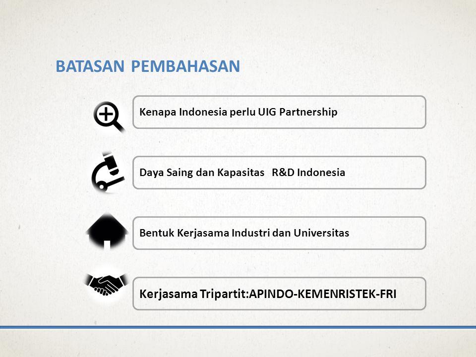 BATASAN PEMBAHASAN Kenapa Indonesia perlu UIG Partnership Daya Saing dan Kapasitas R&D Indonesia Bentuk Kerjasama Industri dan Universitas Kerjasama Tripartit:APINDO-KEMENRISTEK-FRI