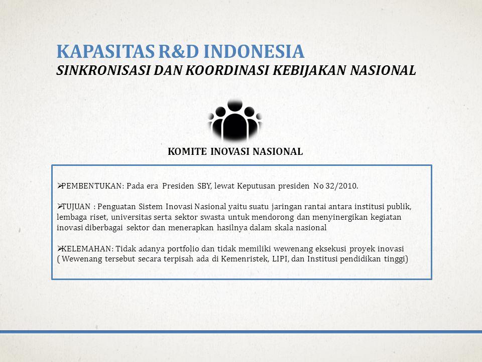 KAPASITAS R&D INDONESIA SINKRONISASI DAN KOORDINASI KEBIJAKAN NASIONAL KOMITE INOVASI NASIONAL  PEMBENTUKAN: Pada era Presiden SBY, lewat Keputusan presiden No 32/2010.