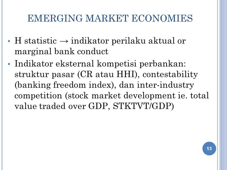 EMERGING MARKET ECONOMIES  H statistic → indikator perilaku aktual or marginal bank conduct  Indikator eksternal kompetisi perbankan: struktur pasar