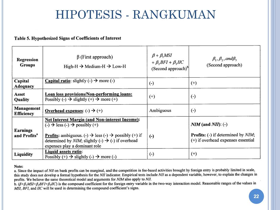 HIPOTESIS - RANGKUMAN 23 22