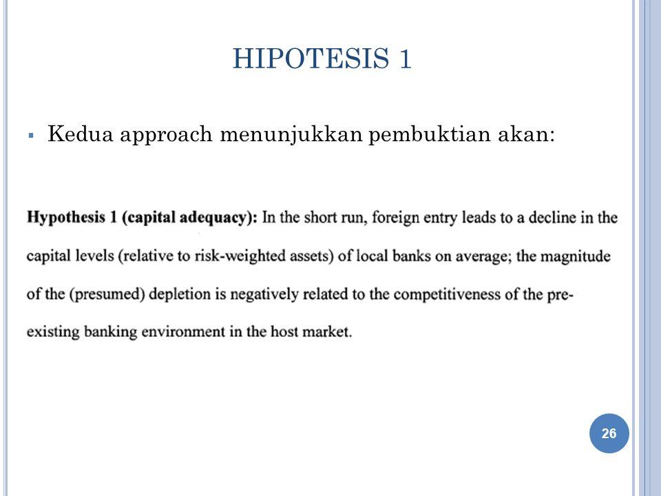 HIPOTESIS 1  Kedua approach menunjukkan pembuktian akan: 26