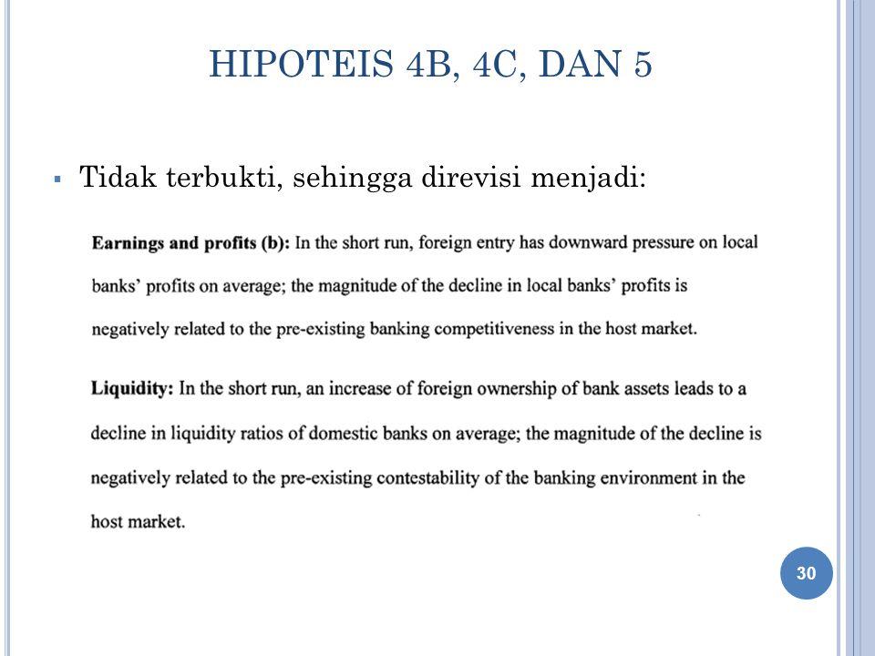 HIPOTEIS 4B, 4C, DAN 5  Tidak terbukti, sehingga direvisi menjadi: 30