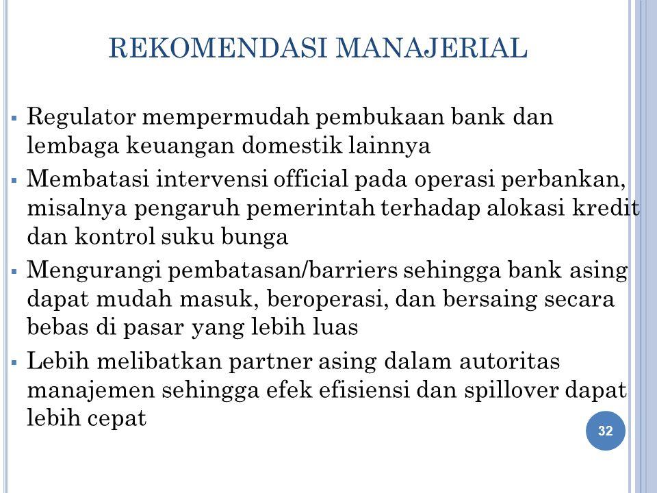 REKOMENDASI MANAJERIAL  Regulator mempermudah pembukaan bank dan lembaga keuangan domestik lainnya  Membatasi intervensi official pada operasi perba