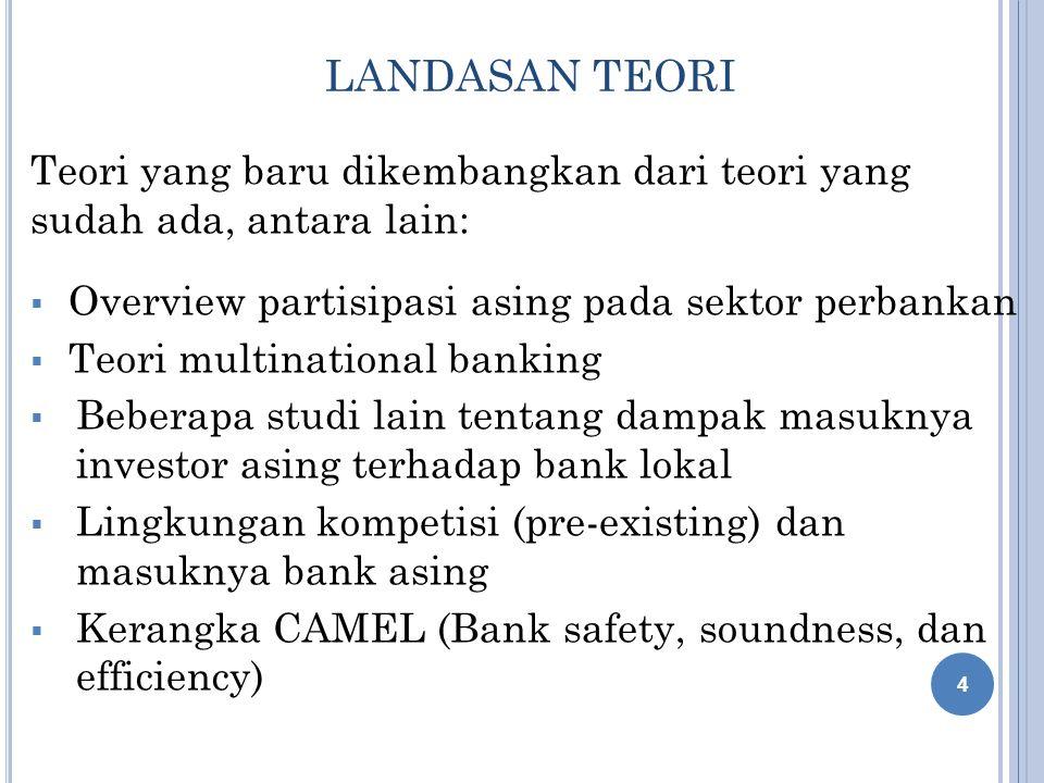 LANDASAN TEORI Teori yang baru dikembangkan dari teori yang sudah ada, antara lain:  Overview partisipasi asing pada sektor perbankan  Teori multina