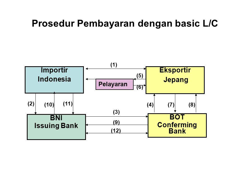 Prosedur Pembayaran dengan basic L/C Importir Indonesia BNI Issuing Bank Eksportir Jepang BOT Conferming Bank Pelayaran (1) (5) (6) (2) (10) (11) (3) (9) (12) (4)(7)(8)