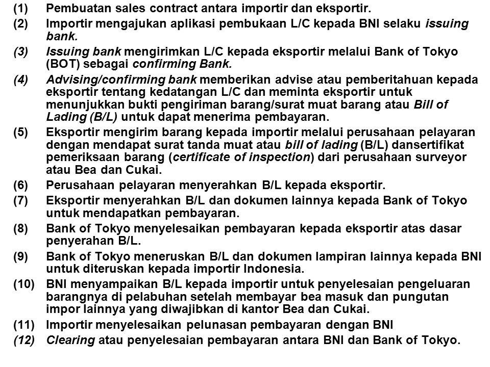 (1)Pembuatan sales contract antara importir dan eksportir.