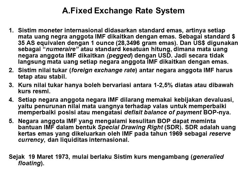 A.Fixed Exchange Rate System 1.Sistim moneter internasional didasarkan standard emas, artinya setiap mata uang negra anggota IMF dikaitkan dengan emas.