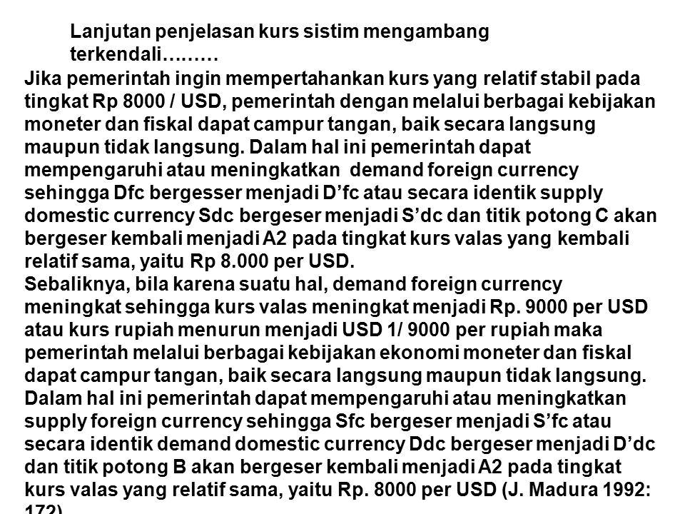 C.Sistim kurs terkait (pegged exchange rate system) Kurs ditetapkan dengan cara mengaitkan nilai tukar mata uang suatu negara dengan nilai tukar mata uang negara lain atau sejumlah mata uang tertentu.