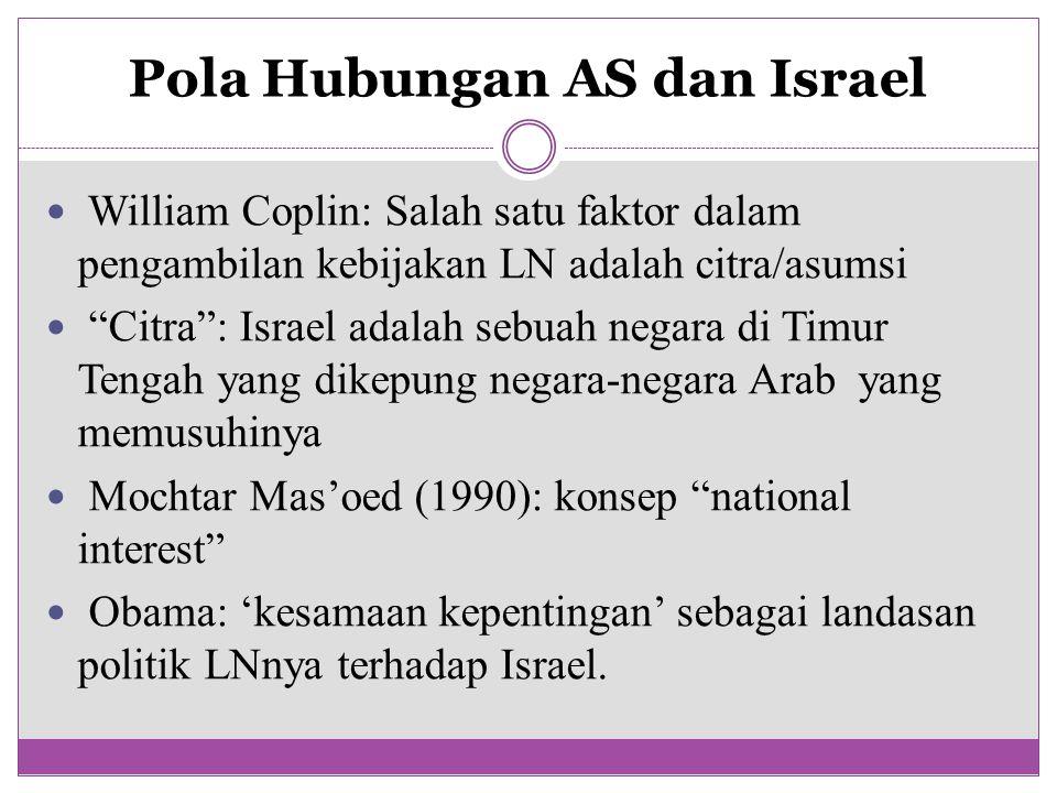 """Pola Hubungan AS dan Israel William Coplin: Salah satu faktor dalam pengambilan kebijakan LN adalah citra/asumsi """"Citra"""": Israel adalah sebuah negara"""