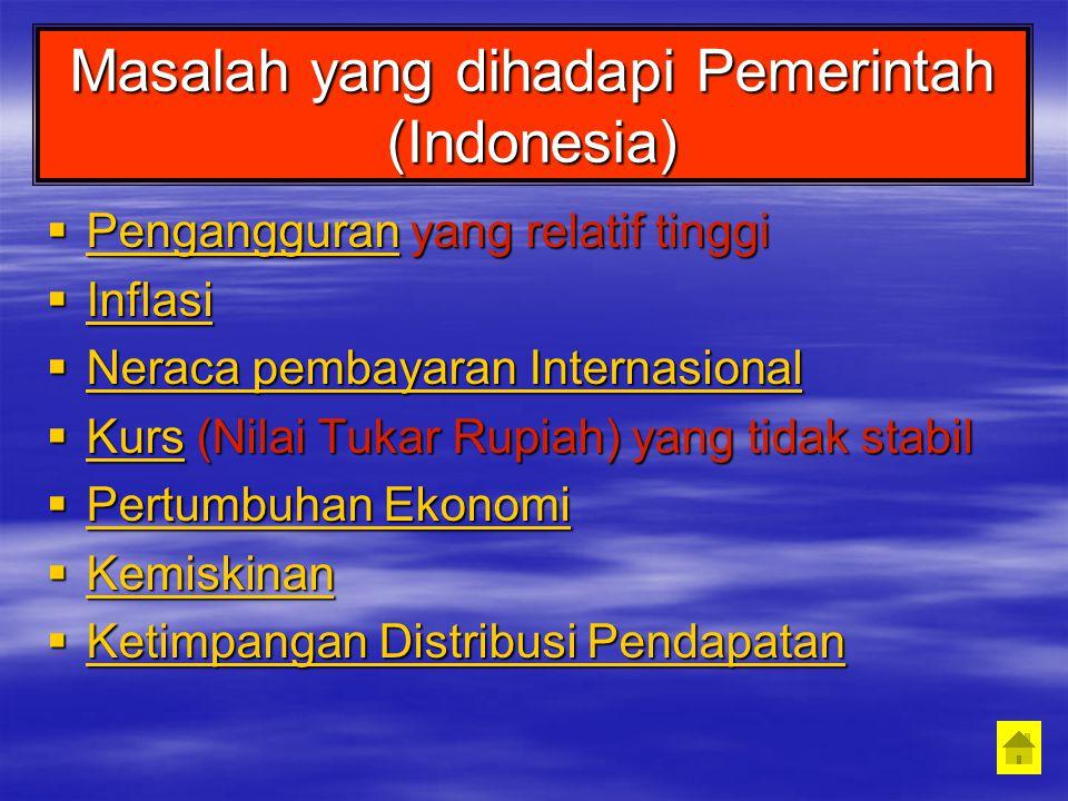 Masalah yang dihadapi Pemerintah (Indonesia)  Pengangguran yang relatif tinggi Pengangguran  Inflasi Inflasi  Neraca pembayaran Internasional Neraca pembayaran Internasional Neraca pembayaran Internasional  Kurs (Nilai Tukar Rupiah) yang tidak stabil Kurs  Pertumbuhan Ekonomi Pertumbuhan Ekonomi Pertumbuhan Ekonomi  Kemiskinan Kemiskinan  Ketimpangan Distribusi Pendapatan Ketimpangan Distribusi Pendapatan Ketimpangan Distribusi Pendapatan