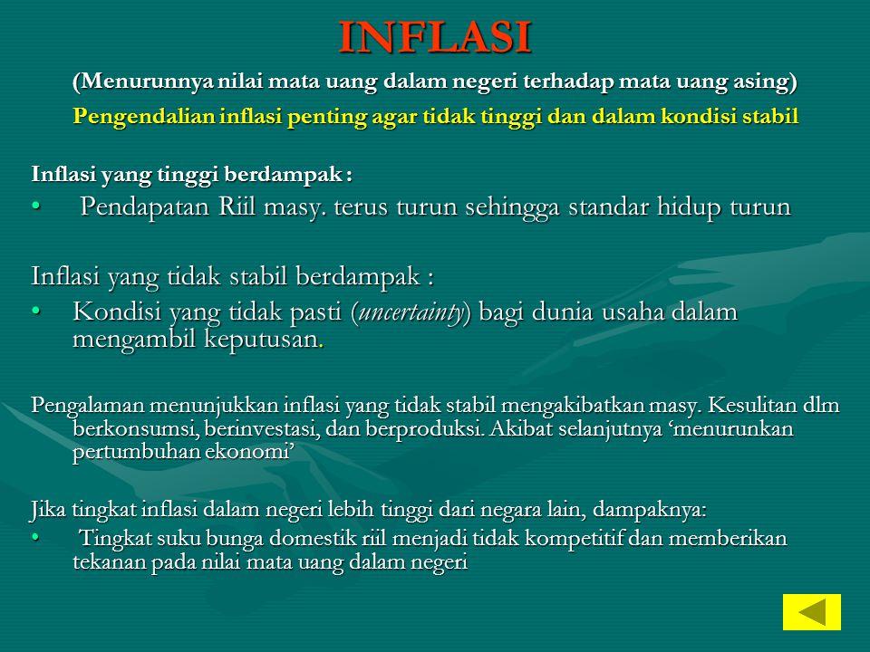 INFLASI (Menurunnya nilai mata uang dalam negeri terhadap mata uang asing) Pengendalian inflasi penting agar tidak tinggi dan dalam kondisi stabil Inflasi yang tinggi berdampak : P Pendapatan Riil masy.