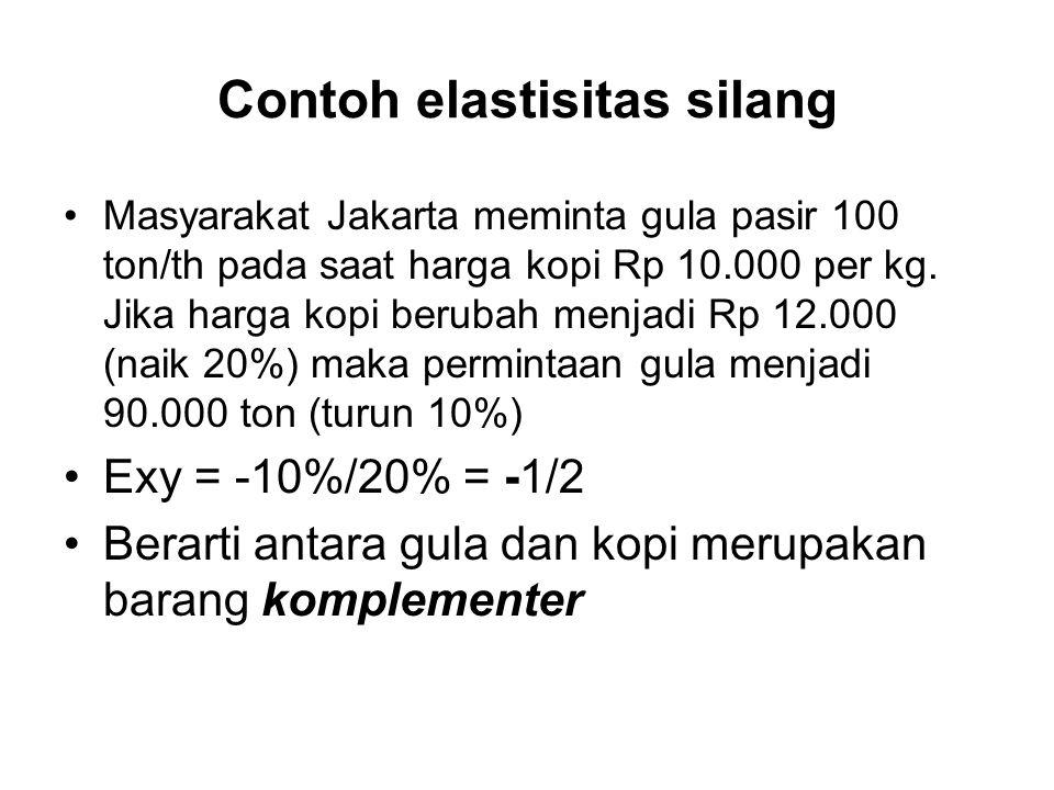 Contoh elastisitas silang Masyarakat Jakarta meminta gula pasir 100 ton/th pada saat harga kopi Rp 10.000 per kg. Jika harga kopi berubah menjadi Rp 1