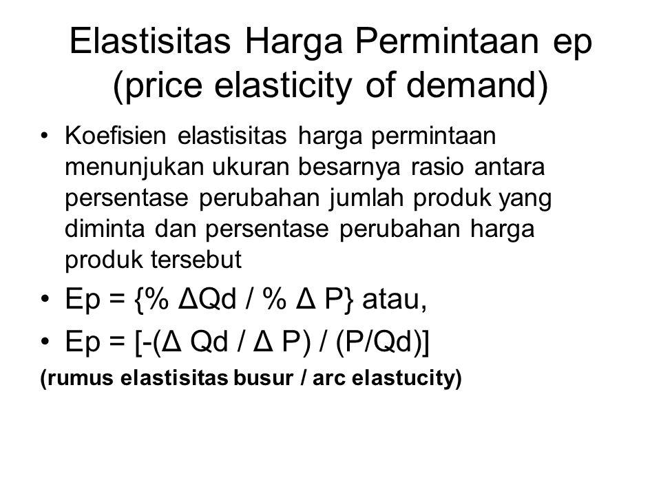 Contoh kasus Satu set komputer mula-mula dijual seharga Rp 5.000.000 kemudian diturunkan menjadi Rp 4.500.000 (turun 10%) diikuti oleh berubahnya permintaan dari 10 unit menjadi 13 unit (naik 30%), maka Ep = [% Δ Qd / % Δ P] = 30% / 10% = 3