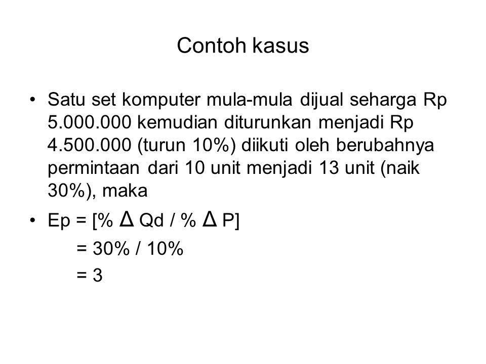 Elastisitas titik tengah (ep) Elastisitas titik tengah digunakan karena adanya perbedaan hasil koefisien elastisitas dari dua titik yang sama tetapi arahnya dilawankan (misal dari A ke B berbeda koefisienya dengan dari B ke A) Ep = {- Δ Qd/ Δ P} * { [(P1+P2)/2] / [(Q1+Q2)/2)] }