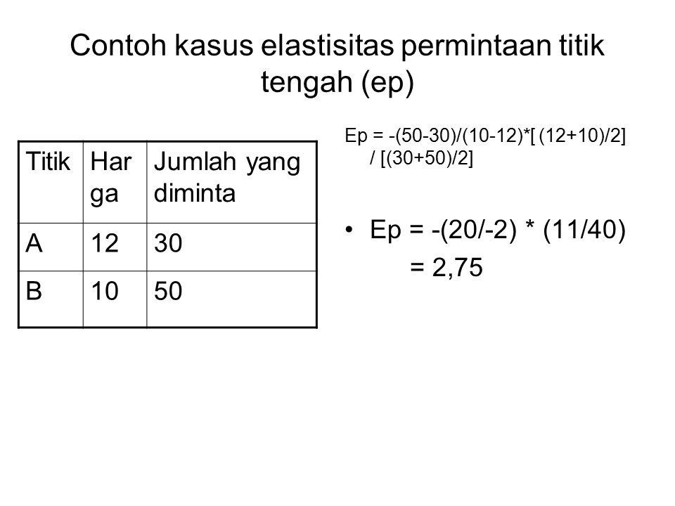 Contoh kasus elastisitas permintaan titik tengah (ep) TitikHar ga Jumlah yang diminta A1230 B1050 Ep = -(50-30)/(10-12)*[ (12+10)/2] / [(30+50)/2] Ep