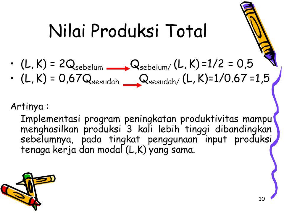 10 Nilai Produksi Total (L, K) = 2Q sebelum Q sebelum/ (L, K) =1/2 = 0,5 (L, K) = 0,67Q sesudah Q sesudah/ (L, K)=1/0.67 =1,5 Artinya : Implementasi p