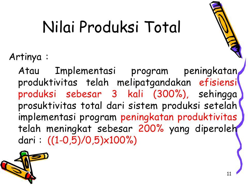 11 Nilai Produksi Total Artinya : Atau Implementasi program peningkatan produktivitas telah melipatgandakan efisiensi produksi sebesar 3 kali (300%),