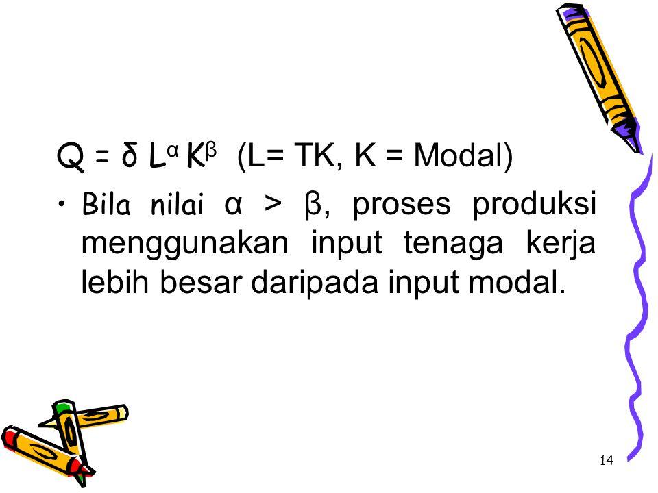 14 Q = δ L α K β (L= TK, K = Modal) Bila nilai α > β, proses produksi menggunakan input tenaga kerja lebih besar daripada input modal.