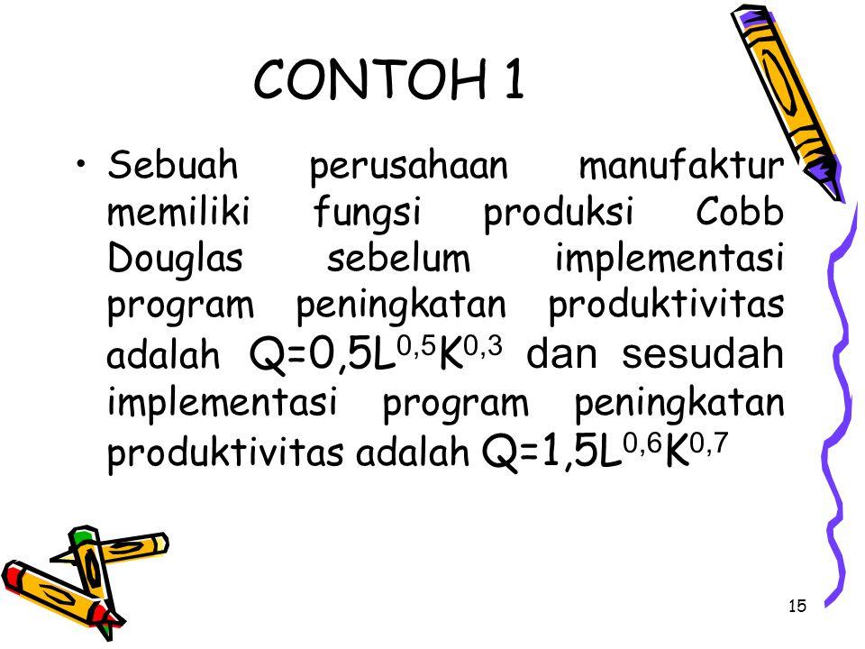 15 CONTOH 1 Sebuah perusahaan manufaktur memiliki fungsi produksi Cobb Douglas sebelum implementasi program peningkatan produktivitas adalah Q=0,5L 0,