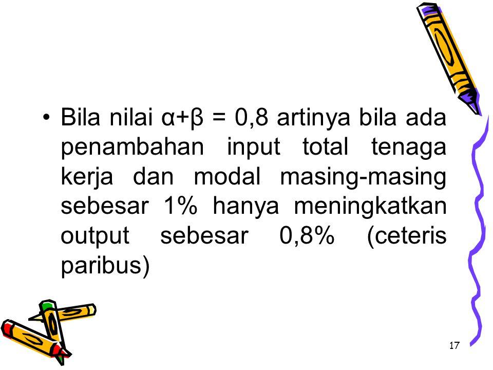 17 Bila nilai α+β = 0,8 artinya bila ada penambahan input total tenaga kerja dan modal masing-masing sebesar 1% hanya meningkatkan output sebesar 0,8%
