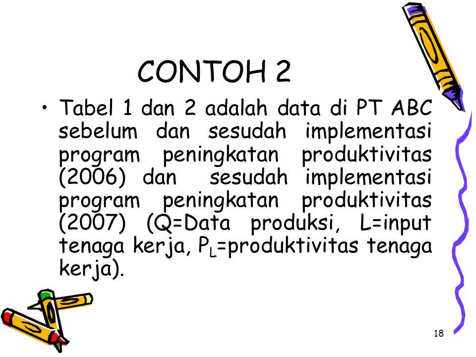 18 CONTOH 2 Tabel 1 dan 2 adalah data di PT ABC sebelum dan sesudah implementasi program peningkatan produktivitas (2006) dan sesudah implementasi pro