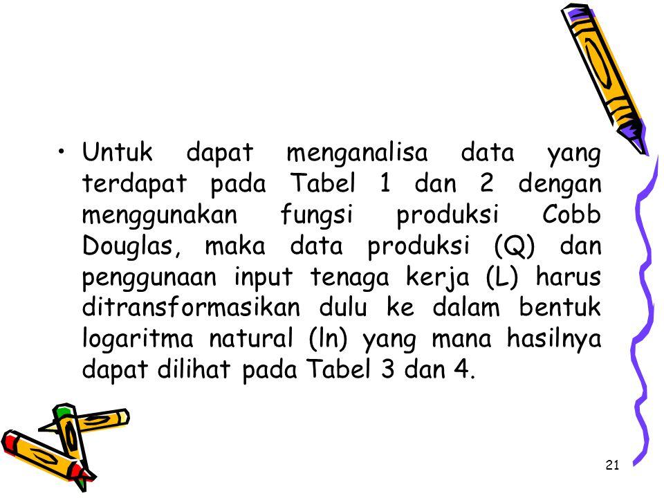 21 Untuk dapat menganalisa data yang terdapat pada Tabel 1 dan 2 dengan menggunakan fungsi produksi Cobb Douglas, maka data produksi (Q) dan penggunaa