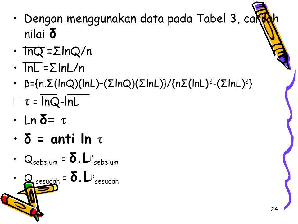 24 Dengan menggunakan data pada Tabel 3, carilah nilai δ lnQ =ΣlnQ/n lnL =ΣlnL/n β={n.Σ(lnQ)(lnL)–(ΣlnQ)(ΣlnL)}/{nΣ(lnL) 2 -(ΣlnL) 2 }  = lnQ-lnL Ln