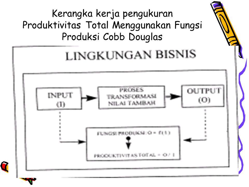 4 Kerangka kerja pengukuran Produktivitas Total Menggunakan Fungsi Produksi Cobb Douglas