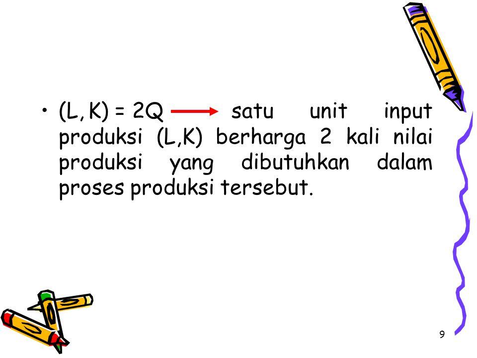 9 (L, K) = 2Qsatu unit input produksi (L,K) berharga 2 kali nilai produksi yang dibutuhkan dalam proses produksi tersebut.
