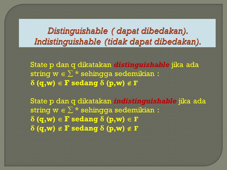 State p dan q dikatakan distinguishable jika ada string w   * sehingga sedemikian : δ (q,w)  F sedang δ (p,w)  F State p dan q dikatakan indisting