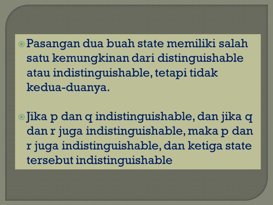 Pasangan dua buah state memiliki salah satu kemungkinan dari distinguishable atau indistinguishable, tetapi tidak kedua-duanya.  Jika p dan q indis