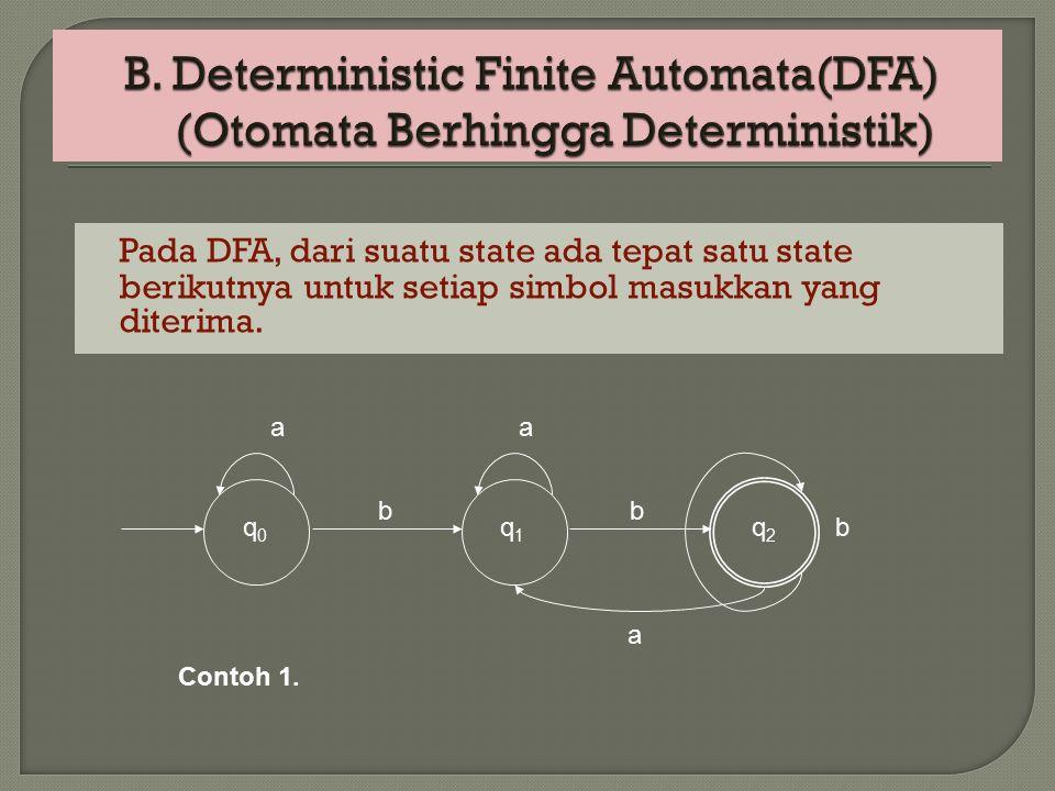 Q = {q 0, q 1, q 2 }  = {a, b} S = q 0 F = q 2 Fungsi transisi yang ada : δ(q0,a) = q0 δ(q0,b) = q1 δ(q1,a) = q1 δ(q1,b) = q2 δ(q2,a) = q1 δ(q2,b) = q2