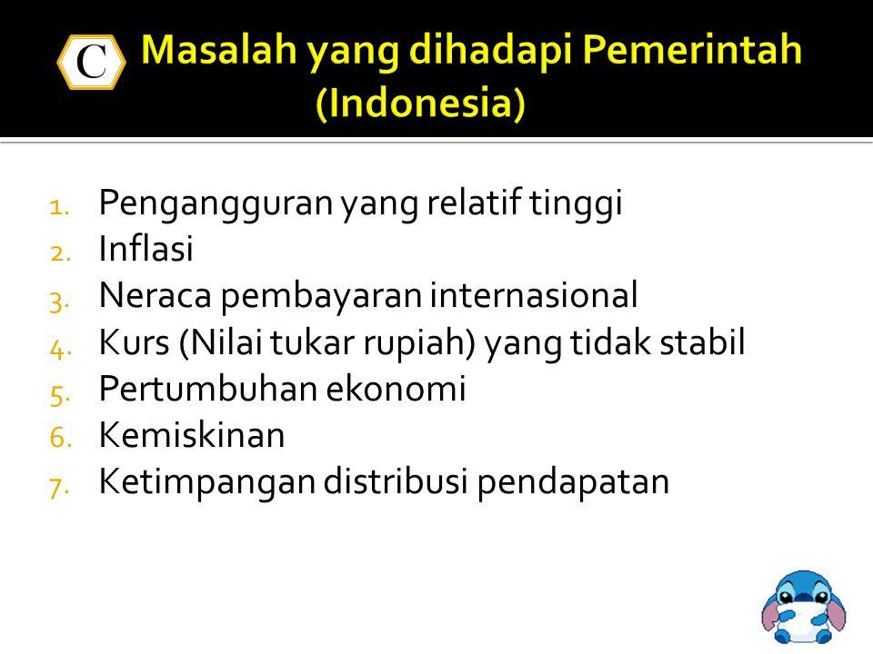 1. Pengangguran yang relatif tinggi 2. Inflasi 3. Neraca pembayaran internasional 4. Kurs (Nilai tukar rupiah) yang tidak stabil 5. Pertumbuhan ekonom