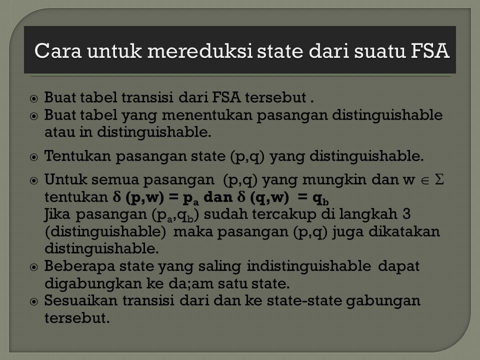  Buat tabel transisi dari FSA tersebut.  Buat tabel yang menentukan pasangan distinguishable atau in distinguishable.  Tentukan pasangan state (p,q