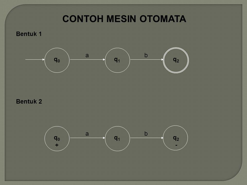 CONTOH MESIN OTOMATA Bentuk 1 Bentuk 2 q 0 a q 1 b q2q2 q 0 + a q 1 b q 2 -