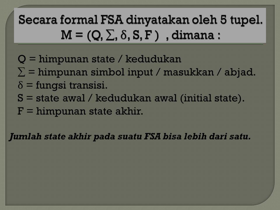 Q = himpunan state / kedudukan  = himpunan simbol input / masukkan / abjad. δ = fungsi transisi. S = state awal / kedudukan awal (initial state). F =