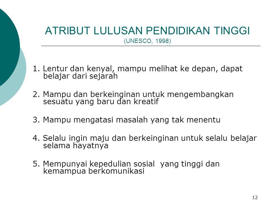 12 ATRIBUT LULUSAN PENDIDIKAN TINGGI (UNESCO, 1998) 1.