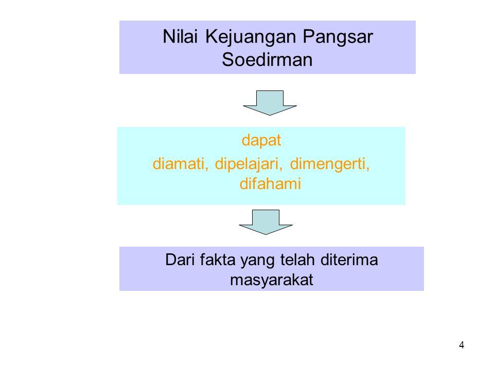 4 Nilai Kejuangan Pangsar Soedirman dapat diamati, dipelajari, dimengerti, difahami Dari fakta yang telah diterima masyarakat
