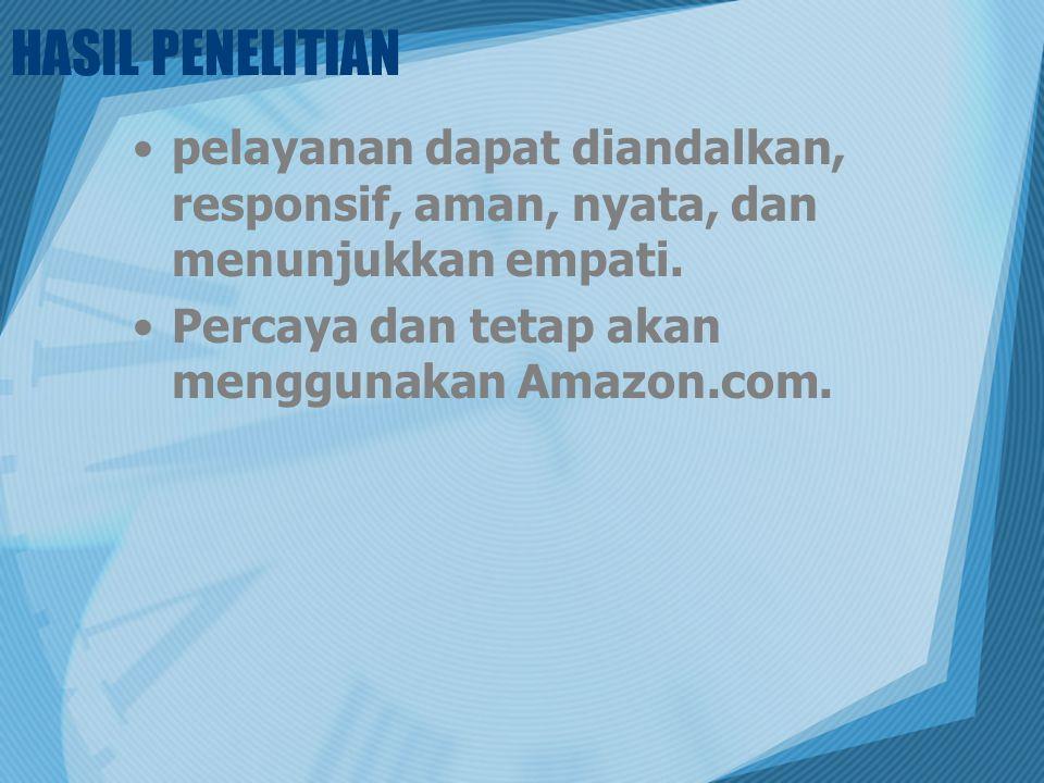 BATASAN DAN SARAN data-data hanya berasal dari satu online vendor saja Bidang usaha yang juga spesifik, yaitu Amazon.com yang menjual buku-buku secara online vendor-vendor di bidang online industry yang lain vendor-vendor yang kurang terkenal dibandingkan dengan amazon.com