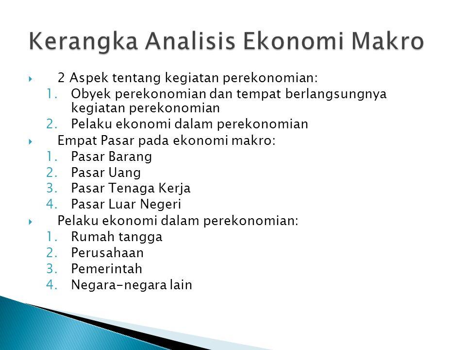  2 Aspek tentang kegiatan perekonomian: 1.Obyek perekonomian dan tempat berlangsungnya kegiatan perekonomian 2.Pelaku ekonomi dalam perekonomian  Em