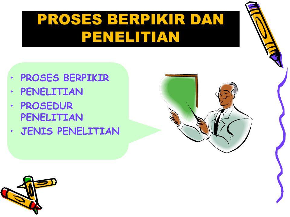 PROSES BERPIKIR DAN PENELITIAN PROSES BERPIKIR PENELITIAN PROSEDUR PENELITIAN JENIS PENELITIAN