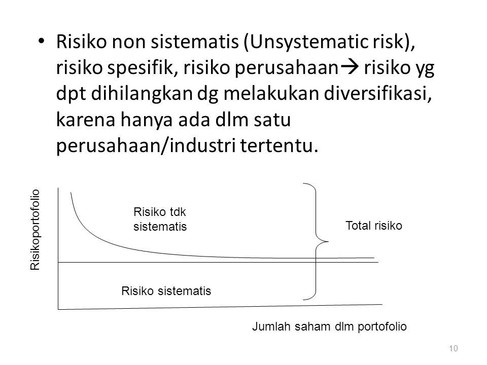 Risiko non sistematis (Unsystematic risk), risiko spesifik, risiko perusahaan  risiko yg dpt dihilangkan dg melakukan diversifikasi, karena hanya ada