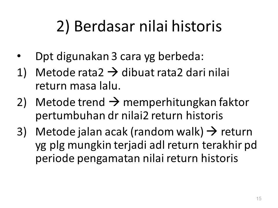 2) Berdasar nilai historis Dpt digunakan 3 cara yg berbeda: 1)Metode rata2  dibuat rata2 dari nilai return masa lalu. 2)Metode trend  memperhitungka