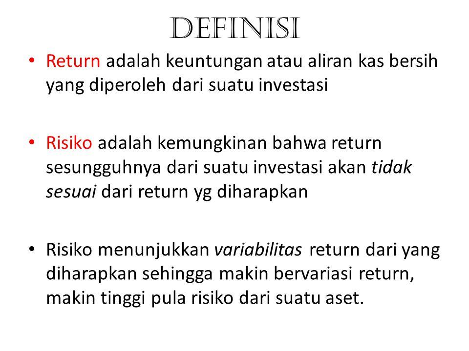 DEFINISI Return adalah keuntungan atau aliran kas bersih yang diperoleh dari suatu investasi Risiko adalah kemungkinan bahwa return sesungguhnya dari