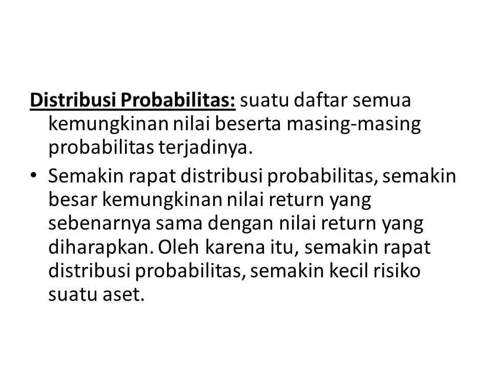 Distribusi Probabilitas: suatu daftar semua kemungkinan nilai beserta masing-masing probabilitas terjadinya. Semakin rapat distribusi probabilitas, se