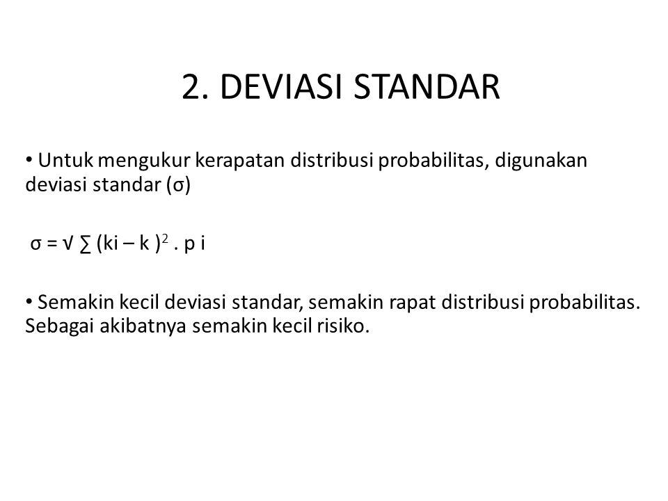 2. DEVIASI STANDAR Untuk mengukur kerapatan distribusi probabilitas, digunakan deviasi standar (σ) σ = √ ∑ (ki – k ) 2. p i Semakin kecil deviasi stan