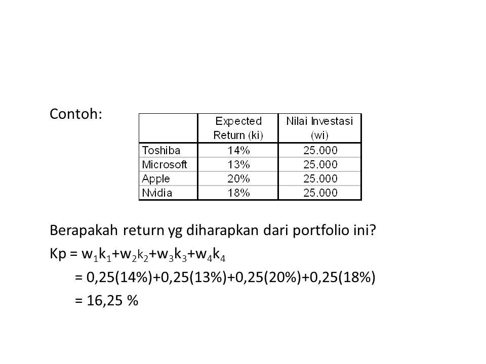 Contoh: Berapakah return yg diharapkan dari portfolio ini? Kp = w 1 k 1 +w 2 k 2 +w 3 k 3 +w 4 k 4 = 0,25(14%)+0,25(13%)+0,25(20%)+0,25(18%) = 16,25 %